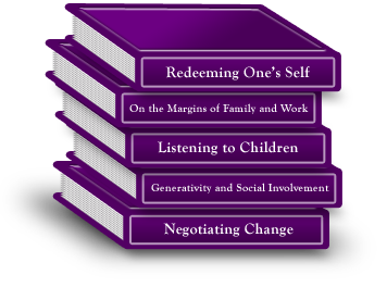 northwestern university graduate school dissertation