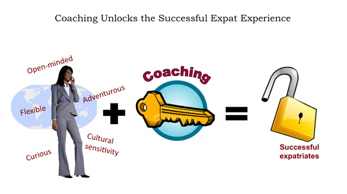 characteristics of successful expatriates  unleashing